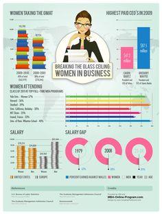 33 Creative Infographics For Inspiration - DzineBlog.com