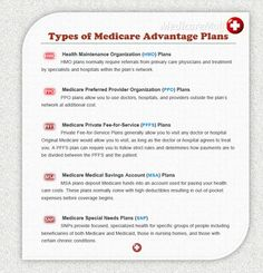 Don't forget that the open enrollment period starts on Oct 15th. Stay up to date on the different types of Medicare Advatage plans.