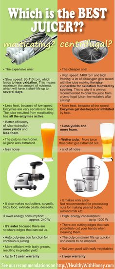 What is the best way to get a nutritious juice? Should we use a masticating or centrifugal juicer? see here which is the best:  http://healthywithhoney.com/masticating-or-centrifugal-juicer/  #masticatingjuicer #centrifugaljuicer #juicing #health
