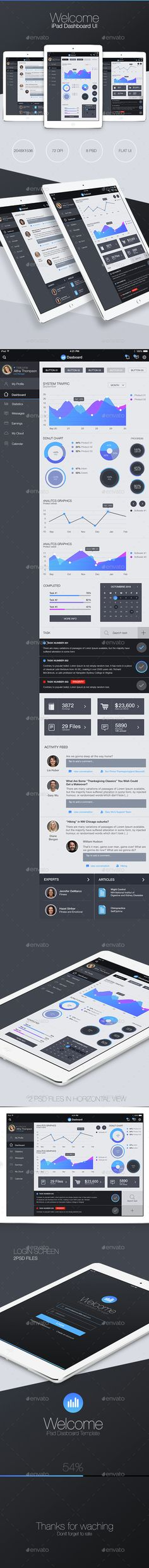 iPad Dashboard UI (User Interfaces)