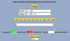 "This is an image from this resource on the Internet4Classrooms' ""Third Grade Math Skill Builders interactive help on standardized tests"" resource page:    Inverse Relationship of Addition and Subtraction.    Fill in the missing numeral when given the family of addition and subtraction values."