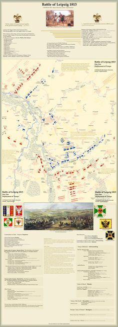 Large map of battle of Leipzig 1813. Napoleonic Wars. French army. Russian army. Austrian army. Prussian army. Polish corps. Marshal Ney. Napoleon. The largest battle.