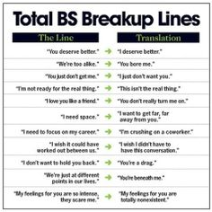 Say when breaks someone with up you things to How to