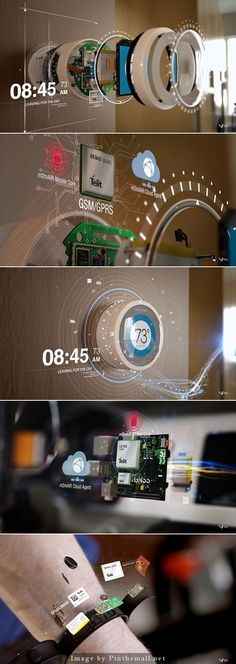 Internet of Things -...