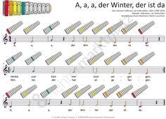 A,a,a, der Winter, der ist da - MP3-Dateien & Noten für Klavier, Melodica, Gitarre und verschiedene Glockenspiele - Seite 1