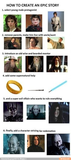 All you sci-fi writers take note: directions for creating an epic story!
