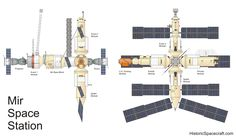 http://historicspacecraft.com/Diagrams/S/Mir_Station_RK2012_1200x700.jpg