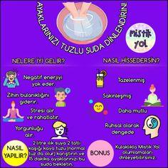 Mistik, Gizemli, Spiritüel Konuların Youtube Kanalı Our Friendship, Spirit, Map, Youtube, Health, Anime, Health Care, Location Map, Cartoon Movies