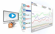Marketing Tools Video Marketing and SEO are a great way to drive traffic to your website and grow your business!