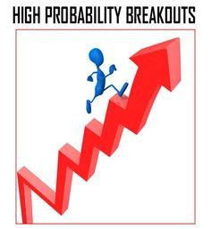 Identifying High Probability Breakout Stocks - Market Geeks