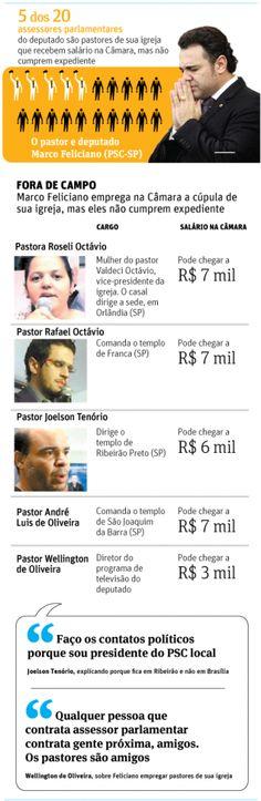 Marco Feliciano pendurou na folha da Câmara cinco pastores de sua igreja » Anonymous Brasil