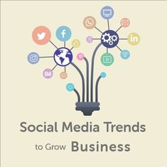 The Hottest Social Media Trends to Grow Your Business Most Popular Social Media, Social Media Trends, Social Media Channels, Social Media Marketing, Digital Marketing, Relationship Bases, Infancy, Effective Communication, Lead Generation