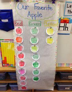 Apple Week!! - A Spoonful of Learning