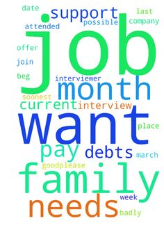 Lord Jesus , I want the job that I - Lord Jesus , I want the job that I attended the interview last week Date March 09 2017 I need this job badly as my current job place the situation is not good.Please let me get the job offer from the interviewer soonest as possible and allow me to join the company in month time. I need to support my family needs, pay my bills and debts. I beg you for the help ...Lord.. Amen  Posted at: https://prayerrequest.com/t/zz5 #pray #prayer #request #prayerrequest