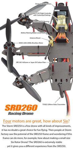 STORM Racing Drone (RTF / SRD260) http://www.helipal.com/storm-racing-drone-rtf-srd260.html