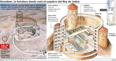 Monte Herodium tomba di Erode- Cerca con Google