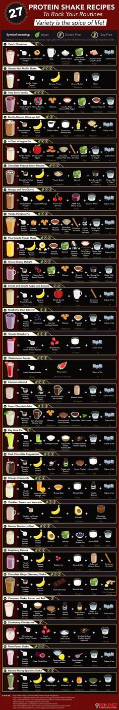 Protein Shake Recipes to Rock Your Routines | 9round.com #Infographic #Protein_Shakes