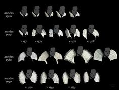 History of ruffs, in French, but very visual