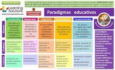 Educación Especial: paradigmas educativos