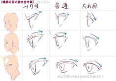 Manga Drawing Tips Fotografia - Drawing Practice, Drawing Skills, Drawing Tips, Drawing Sketches, Pencil Drawings, 3d Drawings, Manga Drawing Tutorials, Manga Tutorial, Drawing Techniques