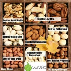 Eating nuts is part of a healthy diet.