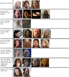 I can agree with this, but Thranduil is too cute elven babe to be killed <3