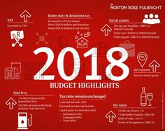 The only portal providing a gateway to the investment insurance industry of South Africa. Norton Rose, South Africa, Budgeting, Investing, Highlights, Room, Bedroom, Budget, Hair Highlights