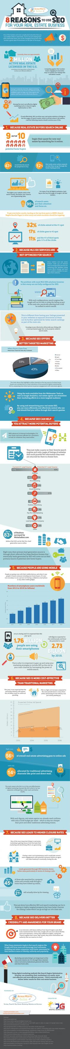 Eight Reasons to use SEO for your Real Estate Business #Infographics