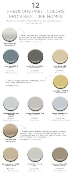 Anytime we decide to repaint a room, before any excitement can set in, theres always the dreaded task of picking a paint color.The dreaded task of picking a paint color. Well, here are 12 fabulous paint colors from people who know what works! Room Colors, Wall Colors, House Colors, Interior Paint Colors, Paint Colors For Home, Paint Colours, Interior Design, Color Paints, Interior Painting