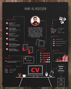 flat-and-simple-resume-design-pour-freelance-graphic-designers If you like this cv template. Check others on my CV template board :) Thanks for sharing! Graphic Design Resume, Resume Design Template, Freelance Graphic Design, Cv Template, Templates, Interior Design Resume, Resume Layout, Resume Cv, Resume Ideas