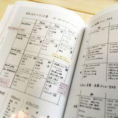 p88,89の「毎日ごはんのヒント集」は圧巻だ。 凛花さんの作った朝食、昼食、夕食のメニューリスト、これを眺めれば毎日の献立作りの悩みから解放されそうだ。 これ、早速やってみよう。 料理に時間がかかる →献立を決めるのに時間がかかるから →毎回レシピを検索していて、作り方を覚えているメニューがほとんどないから →レシピを見なくても作れるくらいのメニューなら、料理するのも億劫でないのでは? →週に1個ずつ「レシピを覚える」というのはどう?