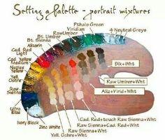 Palette portrait mix