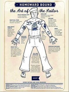 Illustrated poster reveals the importance of traditional sailor tattoos Kunstde.online - Illustrated poster reveals the importance of traditional sailor tattoos # Art Pro - Marine Tattoos, Naval Tattoos, Body Art Tattoos, New Tattoos, Sleeve Tattoos, Arabic Tattoos, Dragon Tattoos, Spanish Tattoos, Ship Tattoos