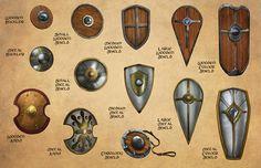 Shield types & sizes