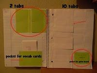 love the pocket for vocab words. i like the idea of including foldables in the reading notebook for reference. Forghani Forghani Baechler Techau - thought this may be something fun. Havent looked at it-so not sure if it is too young for your class Interactive Student Notebooks, Math Notebooks, Reading Notebooks, Writing Journals, Math Resources, Math Activities, Educational Activities, Learn Espanol, Math Classroom