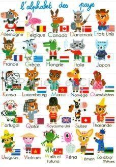 Marion Billet Alphabet countries