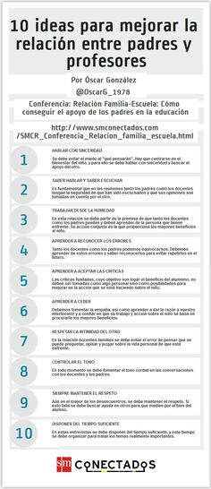 10 ideas para mejorar la relación entre padres y profesores