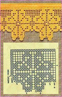 Letras e Artes da Lalá: Barrados de crochê (fotos: pinterest)
