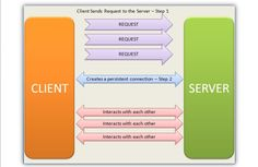 SignalR-Sample-Cha- Application1.jpg