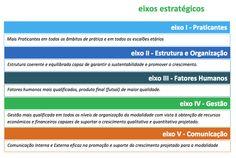 MAGIADOFUTSAL FEMININO EM PORTUGAL: PLANO ESTRATÉGICO NACIONAL FUTSAL