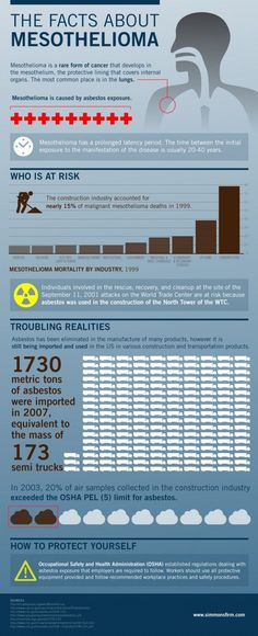 The Facts About Mesothelioma. #infografia #infographic #health
