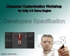 http://www.digitech-innovations.com/forum/?p=397  Character Customization Workshop. A game developer resource for creating multiple instances of characters and animations with a single rig. We would use this resource as a starting base for the dressing room. All graphics and UI would be changed, but the underlying functionality is useful. A webplayer Demo is available.