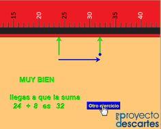 PROYECTO CANALS. La cinta o recta numérica. Esta cinta permite una visión muy completa de la serie de los números naturales, con sus secuencias y regularidades en la escritura de las unidades y las decenas. Por extensión permite la introducción de los negativos.