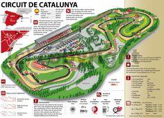 F1 Circuit de Catalunya