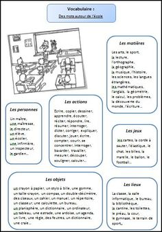 Nice format to use for kids to create their own lists, then write using the vocab. Language Study, French Language Learning, French Teacher, Teaching French, How To Speak French, Learn French, French Basics, Vocabulary Instruction, French Worksheets