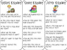 Before, During and After Foldable for students to keep with them while they read