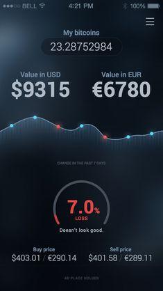 My Bitcoin Stats #UI