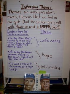 inferring themes.  Great anchor chart for this book.