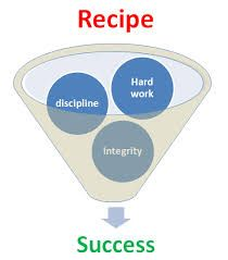 Image result for recipe for success in life Recipe For Success, Wisdom, Recipes, Image, Life, Ripped Recipes, Cooking Recipes