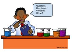 The processes of science include the asking testable questions and constructing investigations to answer those questions. In this lesson students identify testable questions, write hypotheses, identify variables and controls.